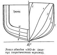 Эскиз обводов «МО-4» (корпус теоретического чертежа)