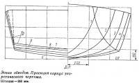 Эскиз обводов. Проекция корпус теоретического чертежа