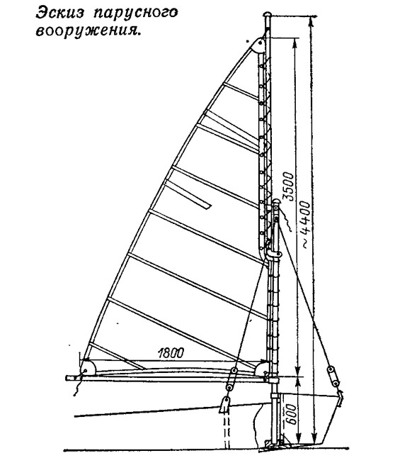 Эскиз парусного вооружения