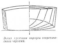 Эскиз проекции корпуса теоретического чертежа