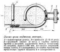 Эскиз узла подвески мотора