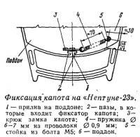 Фиксация капота на «Нептуне-23»