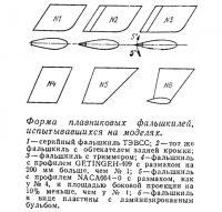 Форма плавниковых фальшкилей, испытывавшихся на моделях
