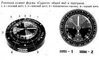 Гоночный компас фирмы «Суунтоъ: общий вид и картушка