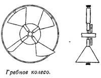 Гребное колесо