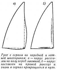 Грот с серпом по передней и нижней шкаторинам