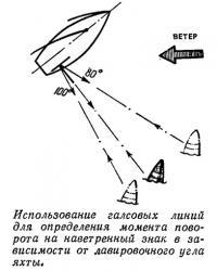 Использование галсовых линий для определения момента поворота