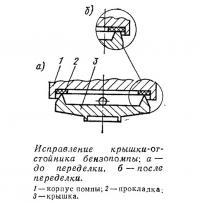 Исправление крышки-отстойника бензопомпы
