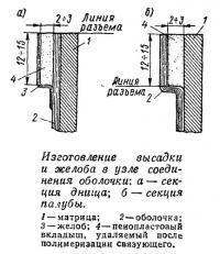 Изготовление высадки и желоба в узле соединения оболочки