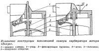 Изменение конструкции поплавковой камеры карбюратора мотора «Вихрь»