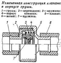 Измененная конструкция клапана в корпусе груши