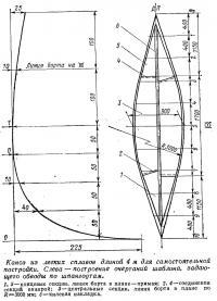 Каноэ из легких сплавов длиной 4 м для самостоятельной постройки