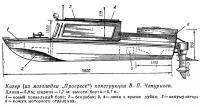 Катер из мотолодки «Прогресс» конструкции В. П. Чепурного