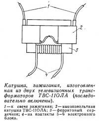 Катушка зажигания, изготовленная из двух телевизионных трансформаторов