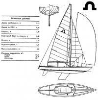 Килевая яхта — тройка «Солинг»