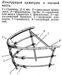 Конструкция арматуры в носовой части
