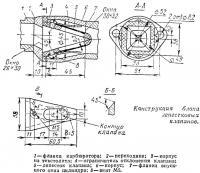 Конструкция блока лепестковых клапанов
