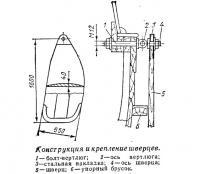 Конструкция и крепление шверцев