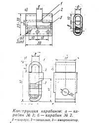 Конструкция карабинов