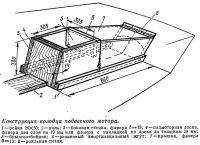 Конструкция колодца подвесного мотора