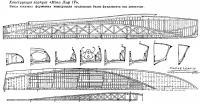 Конструкция корпуса «Мэпл Лиф IV»