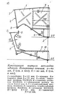 Конструкция корпуса мотолодки «Лотос»