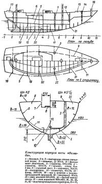 Конструкция корпуса яхты «Фемида»