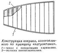 Конструкция коврика, изготовленного по принципу «патронташа»