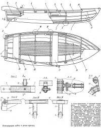Конструкция лодки и узлы каркаса