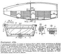 Конструкция лодки