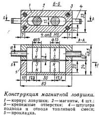 Конструкция магнитной ловушки