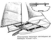 Конструкция парусного катамарана из байдарок «Салют—4,7»