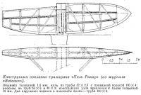 Конструкция поплавка тримарана «Поль Рикар» (из журнала «Bateaux»)