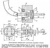 Конструкция поворотного крепления рулевого колеса