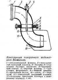 Конструкция поворотного водометного движителя