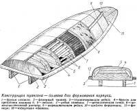 Конструкция пуансона — болвака для формования корпуса
