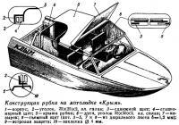 Конструкция рубки на мотолодке «Крым»