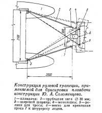 Конструкция рулевой трапеции для буксировки плавдачи конструкции Ю. А. Соломенцева