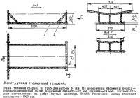 Конструкция стояночной тележки