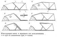 Конструкция тента и варианты его использования