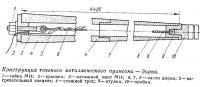 Конструкция точеного металлического пуансона — дорна