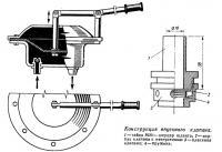 Конструкция впускного клапана