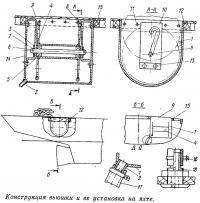 Конструкция вьюшки и ее установка на яхте