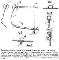 Конструктивные узлы и сечения каноэ из легких сплавов