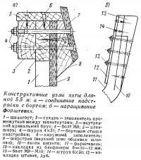 Конструктивные узлы яхты длиной 5,5 м