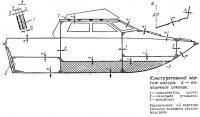 Конструктивный чертеж катера