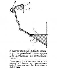 Конструктивный мидель-шпангоут глиссирующей мотолодки