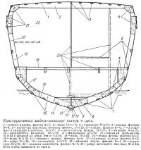Конструктивный мидель-шпангоут катера «Плес»