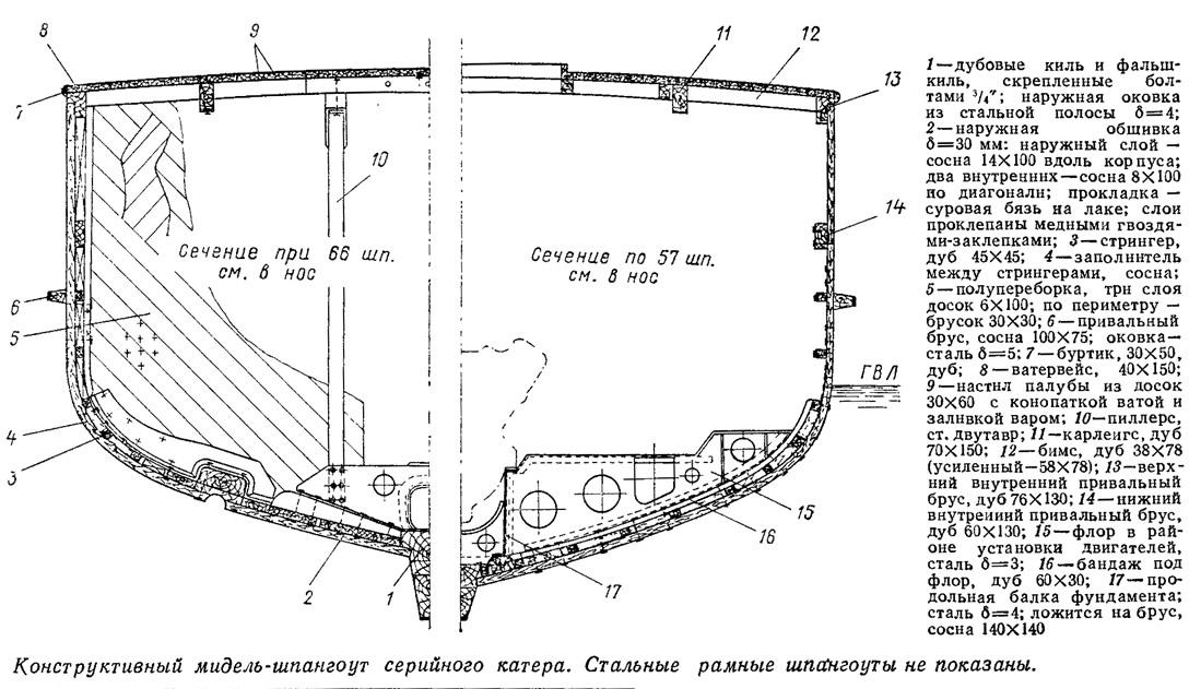 Конструктивный мидель-шпангоут серийного катера