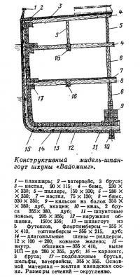 Конструктивный мидель-шпангоут шхуны «Вайоминг»